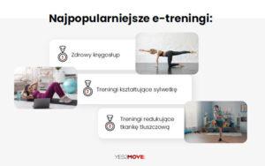 Fitness online - najpopularniejsze e-treningi